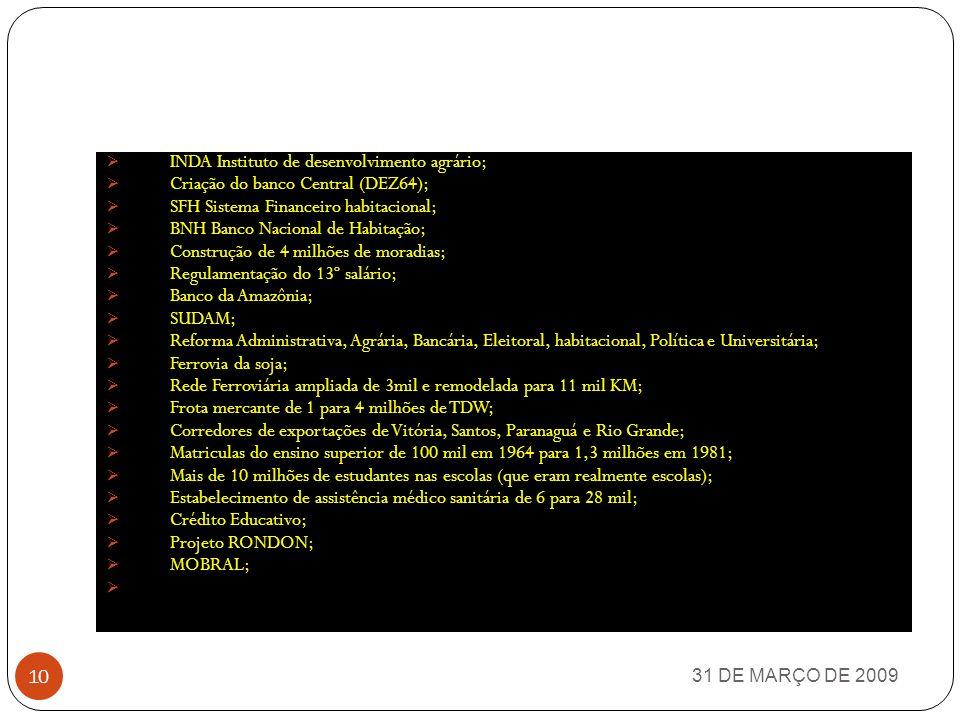 31 DE MARÇO DE 2009 9 Criação da INFRAERO, proporcionando a criação e modernização dos aeroportos brasileiros (Galeão, Guarulhos, Brasília, Confins, Campinas - Viracopos, Salvador, Manaus); Implementação dos Pólos Petroquímicos em São Paulo (Cubatão) e na Bahia (Camaçari); Prospecção de Petróleo em grandes profundidades na bacia de Campos; Construção do Porto no Maranhão; Construção dos maiores estádios, ginásios, conjuntos aquáticos e complexos desportivos em diversas cidades e universidades do país; SNI; Polícia Federal; Código Tributário Nacional; Código de Mineração; Zona Franca de Manaus; IBDF Instituto Brasileiro de Desenvolvimento Florestal; Conselho Nacional de Poluição Ambiental; Reforma do TCU; Estatuto do Magistério Superior;