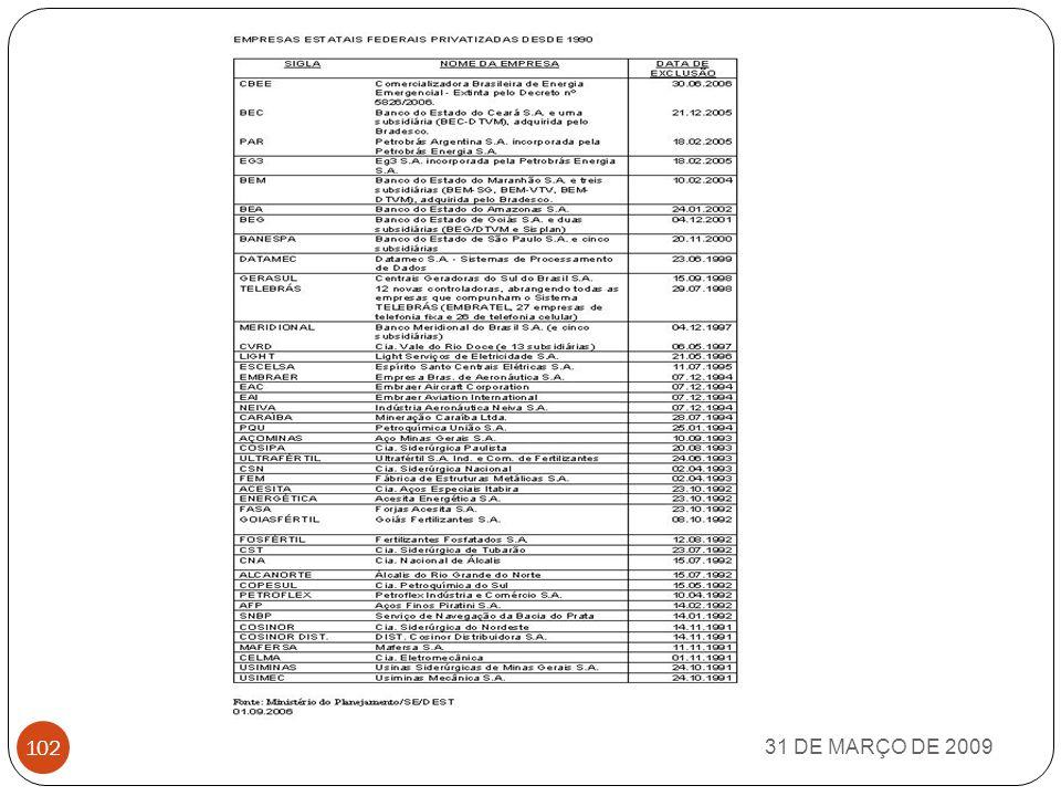 A MAIOR DOAÇÃO DO PATRIMÔNIO BRASILEIRO 31 DE MARÇO DE 2009 101 EMPRESAS PRIVATIZADAS