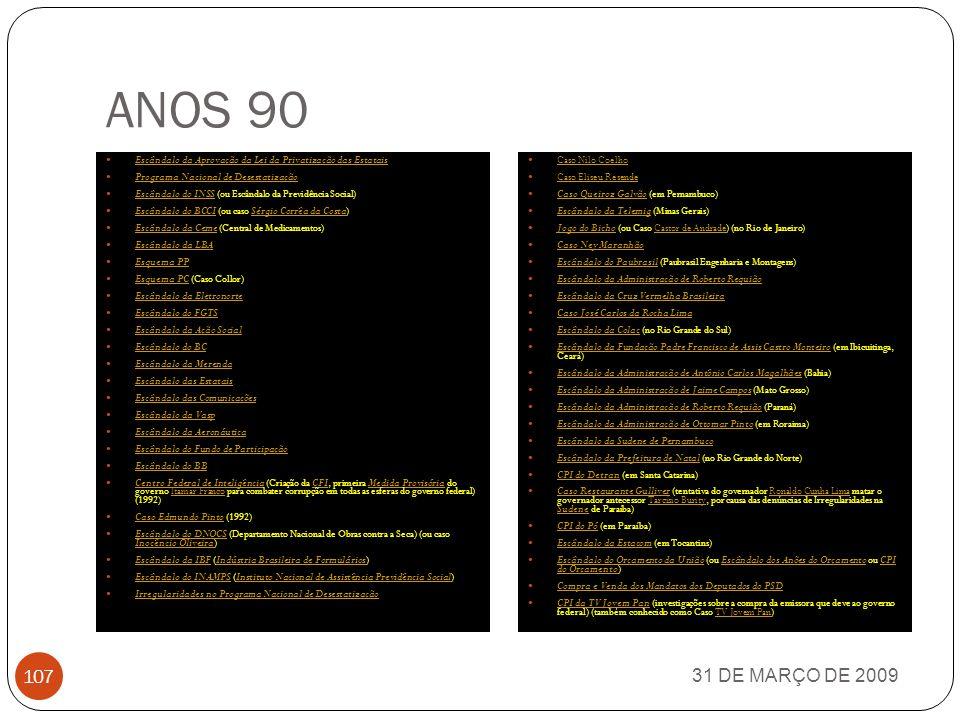 ANOS 80 31 DE MARÇO DE 2009 106 Caso Capemi Caso do Grupo Delfim Caso Baumgarten Escândalo da Mandioca Escândalo da Brasilinvest Escândalo da Proconsult Escândalo das Polonetas Escândalo do Instituto Nacional de Assistência Médica do INAMPS Escândalo do Instituto Nacional de Assistência Médica do INAMPS Caso Morel Crime da Mala Caso Coroa-Brastel Escândalo das Jóias Escândalo do Ministério das Comunicações (grande número de concessões de rádios e TVs para políticos aliados ou não ao Sarney.