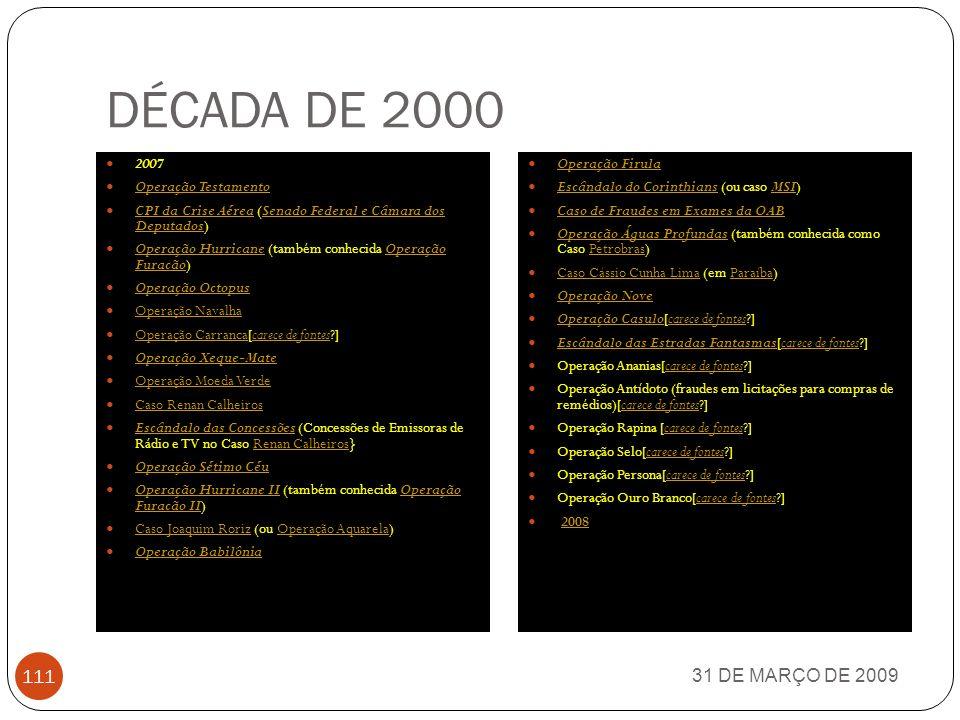 DÉCADA DE 2000 31 DE MARÇO DE 2009 110 20005 Escândalo dos Correios (Também conhecido como Caso Maurício Marinho) Escândalo dos Correios Maurício Marinho Escândalo do IRB Escândalo da Novadata Escândalo da Usina de Itaipu ou Operação Castores Escândalo da Usina de ItaipuOperação Castores Escândalo das Furnas Escândalo do Mensalão Escândalo do Leão & Leão Escândalo da Secom Escândalo do Brasil Telecom (também conhecido como Escândalo do Portugal Telecom ou Escândalo da Itália Telecom) Escândalo do Brasil Telecom Escândalo do Portugal TelecomEscândalo da Itália Telecom Escândalo da CPEM Mensalão Tucano Escândalo dos Dólares na Cueca Escândalo do Banco Santos Escândalo Daniel Dantas - Grupo Opportunity (ou Caso Daniel Dantas) Escândalo Daniel Dantas - Grupo OpportunityDaniel Dantas Escândalo do Banco BMG (Empréstimos para aposentados) Escândalo do Banco BMG Escândalo dos Fundos de Pensão Escândalo dos Grampos na Abin Escândalo do Foro de São Paulo [carece de fontes?] Escândalo do Foro de São Paulocarece de fontes Escândalo do Mensalinho 2006 Caso Toninho BarcelonaToninho Barcelona Doação de Roupas da Lu Alckmin (esposa do Geraldo Alckimin) Doação de Roupas da Lu AlckminGeraldo Alckimin Escândalo da Nossa Caixa Escândalo da Quebra do Sigilo Bancário do Caseiro Francenildo (Também conhecido como Caso Francenildo Santos Costa) Escândalo da Quebra do Sigilo Bancário do Caseiro Francenildo Santos Costa Escândalo das Cartilhas do PT 69 CPIs Abafadas pelo Geraldo Alckmin (em São Paulo) 69 CPIs Abafadas pelo Geraldo Alckmin Escândalo dos Gastos de Combustíveis dos Deputados Escândalo das Sanguessugas (Inicialmente conhecida como Operação Sanguessuga e Escândalo das Ambulâncias) Escândalo das Sanguessugas Operação SanguessugaEscândalo das Ambulâncias Operação Confraria Operação Dominó Operação Saúva Escândalo do Vazamento de Informações da Operação Mão-de-Obra Escândalo do Vazamento de Informações da Operação Mão-de-Obra Mensalinho nas Prefeituras do Estado de São Paulo Escânda