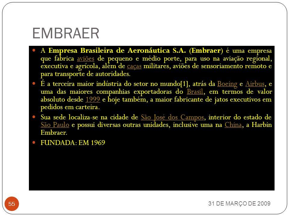 IMBEL 31 DE MARÇO DE 2009 54 A Indústria de Material Bélico (IMBEL) é uma empresa estatal brasileira, criada em 1975 e ligada ao Ministério da Defesa.