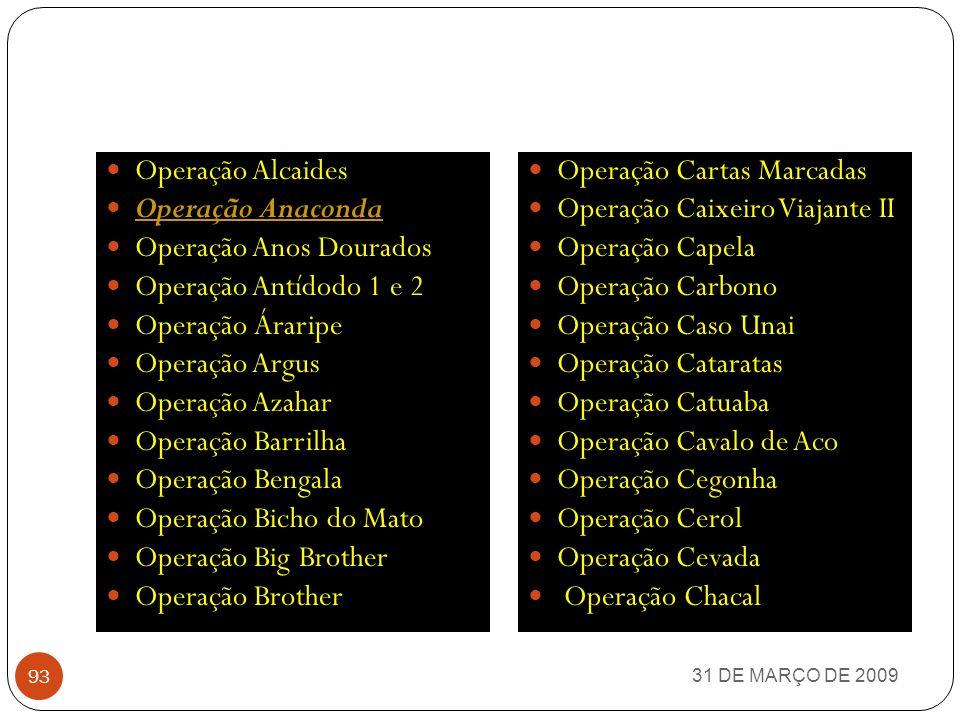 31 DE MARÇO DE 2009 92 Operação 3 por 1 Operação Afrodite Operação Agreste Operação Águas Profundas Operação Águas Seguras Operação Aguia Operação Agu