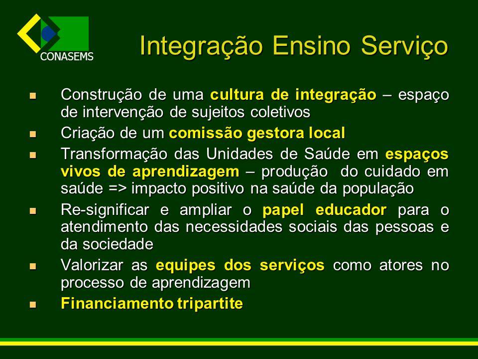 CONASEMS Integração Ensino Serviço Construção de uma cultura de integração – espaço de intervenção de sujeitos coletivos Construção de uma cultura de