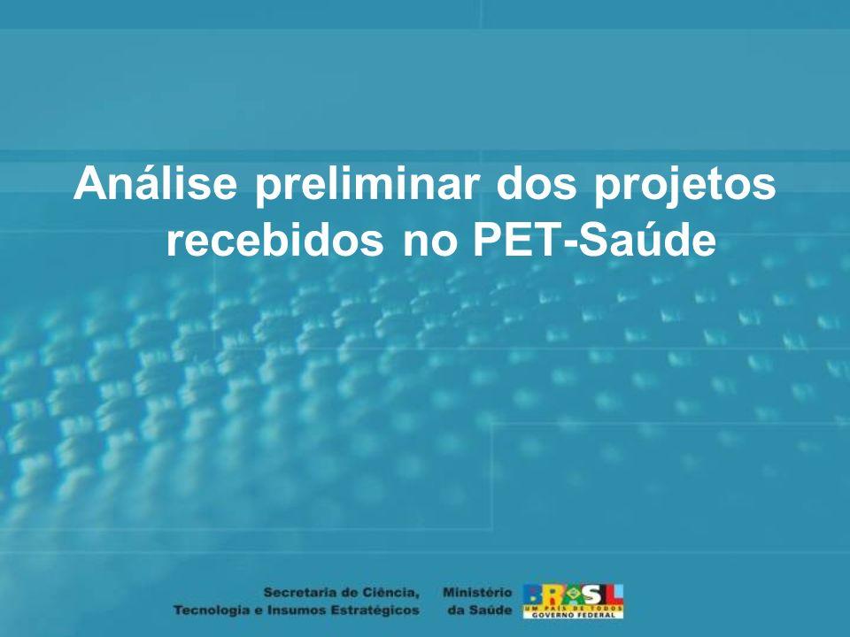 Distribuição por UF dos projetos PET- Saúde/2009 N total da amostra = 279