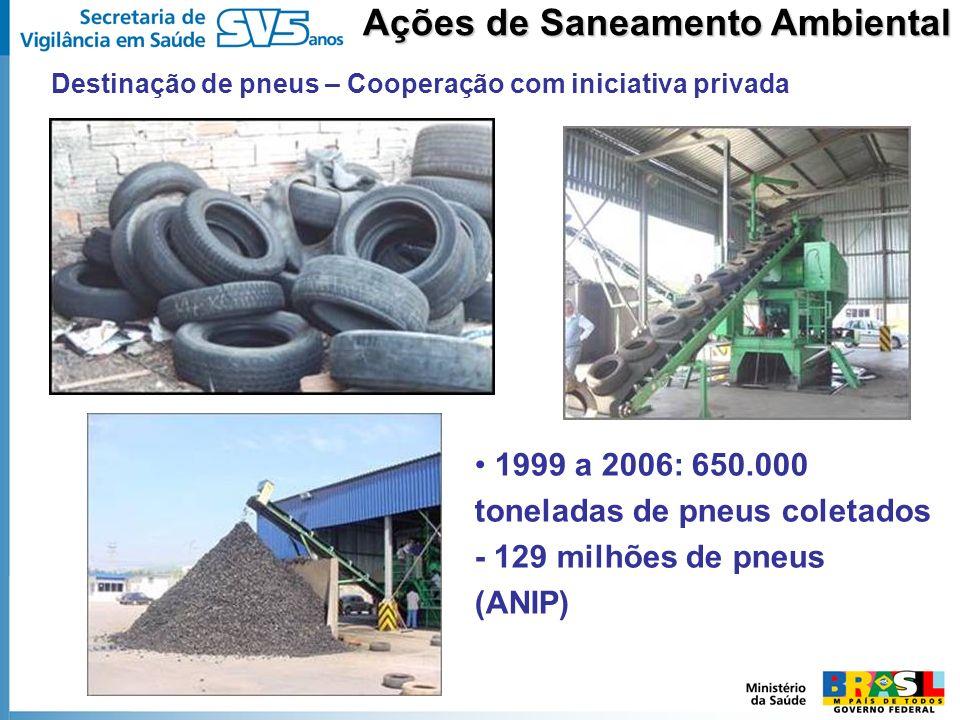 Ações de Saneamento Ambiental Destinação de pneus – Cooperação com iniciativa privada 1999 a 2006: 650.000 toneladas de pneus coletados - 129 milhões