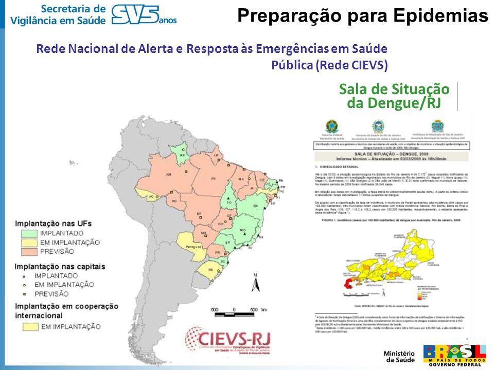 Sala de Situação da Dengue/RJ Rede Nacional de Alerta e Resposta às Emergências em Saúde Pública (Rede CIEVS) Preparação para Epidemias