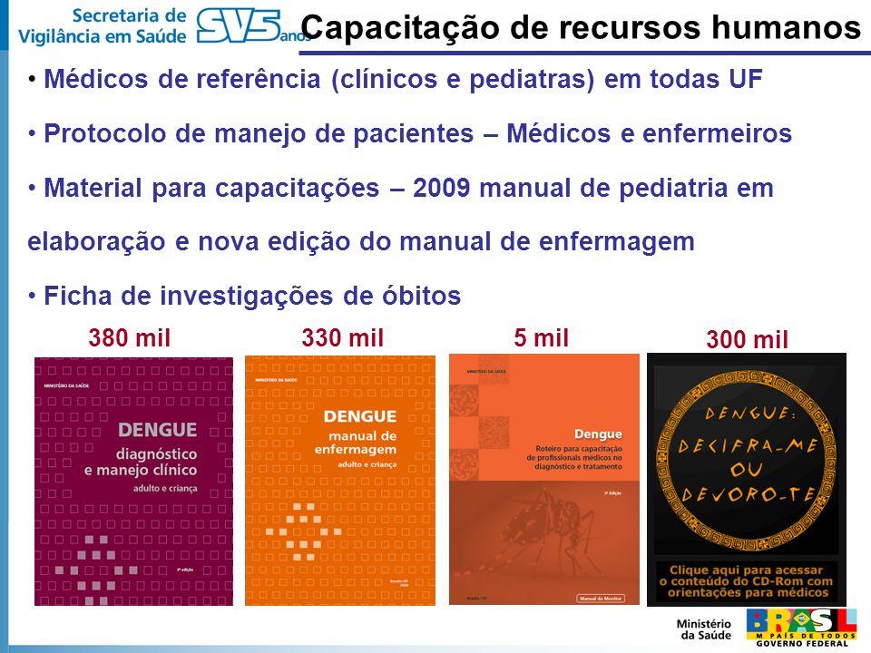 Capacitação de recursos humanos Médicos de referência (clínicos e pediatras) em todas UF Protocolo de manejo de pacientes – Médicos e enfermeiros Mate