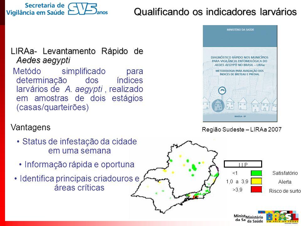 Qualificando os indicadores larvários LIRAa- Levantamento Rápido de Aedes aegypti Metódo simplificado para determinação dos índices larvários de A. ae