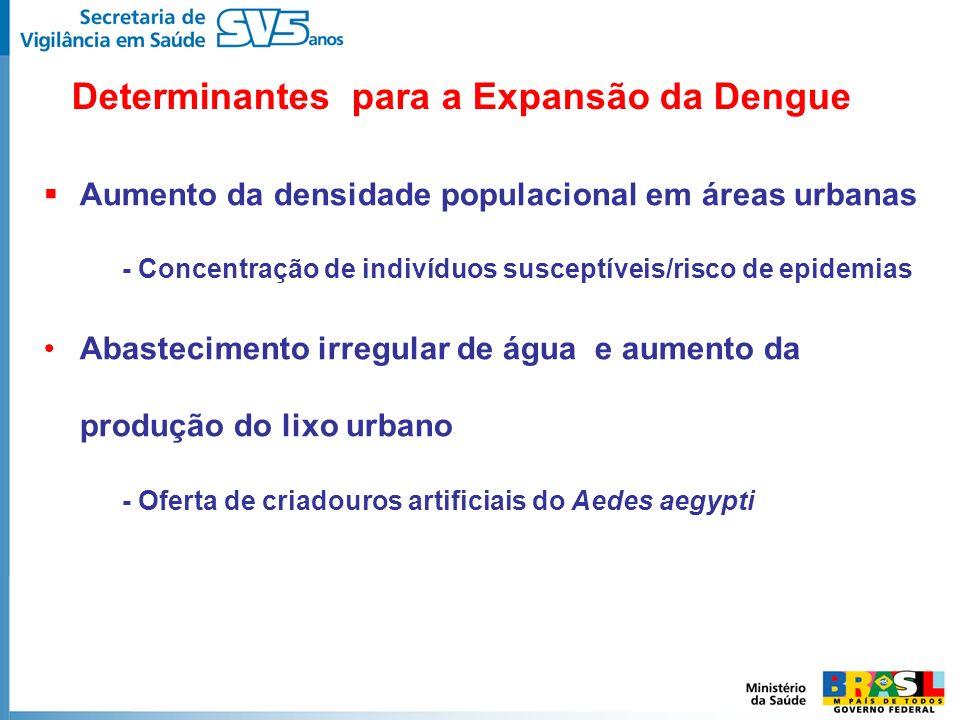 Determinantes para a Expansão da Dengue Aumento da densidade populacional em áreas urbanas - Concentração de indivíduos susceptíveis/risco de epidemia