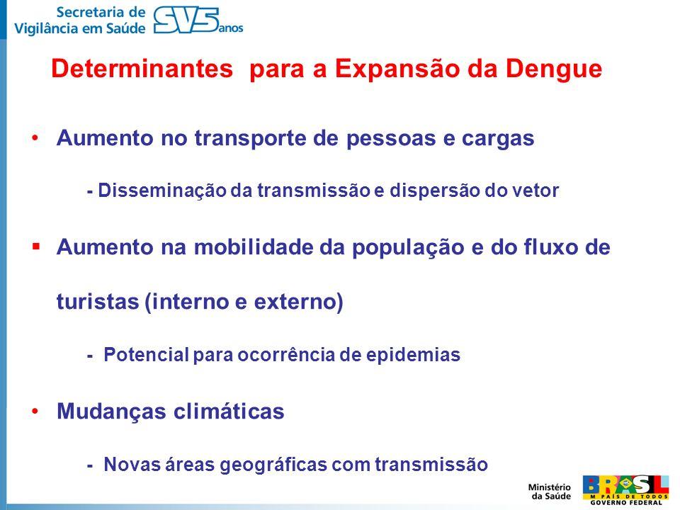 Determinantes para a Expansão da Dengue Aumento no transporte de pessoas e cargas - Disseminação da transmissão e dispersão do vetor Aumento na mobili