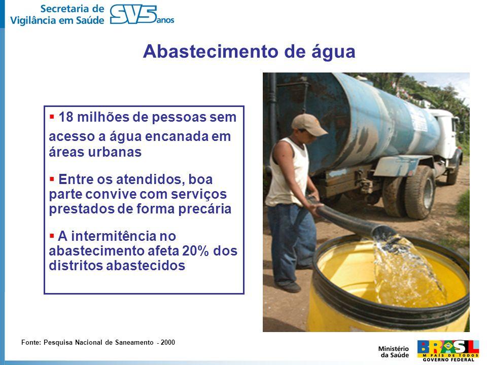 Abastecimento de água 18 milhões de pessoas sem acesso a água encanada em áreas urbanas Entre os atendidos, boa parte convive com serviços prestados d