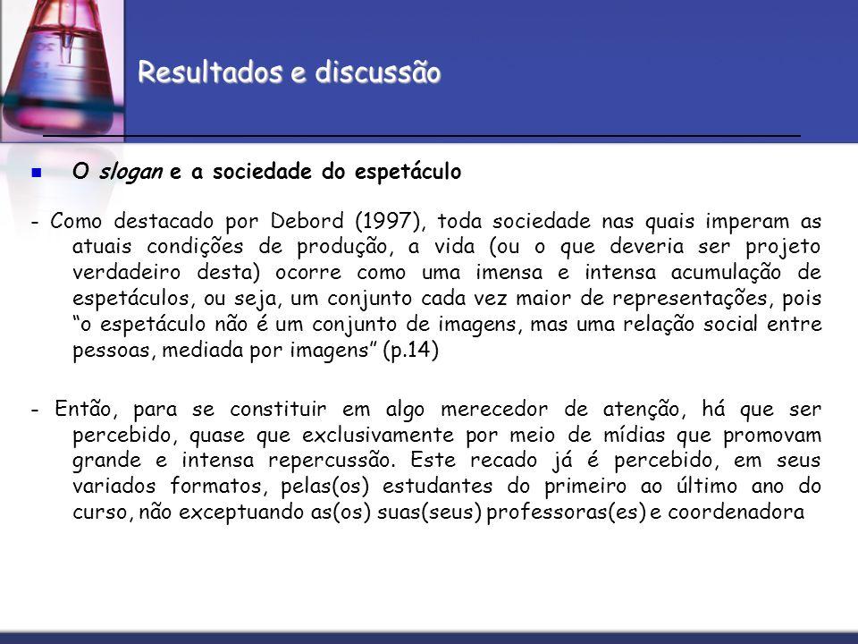 Resultados e discussão O slogan e a sociedade do espetáculo - Como destacado por Debord (1997), toda sociedade nas quais imperam as atuais condições d