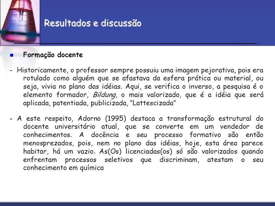 Resultados e discussão Formação docente - Historicamente, o professor sempre possuiu uma imagem pejorativa, pois era rotulado como alguém que se afast
