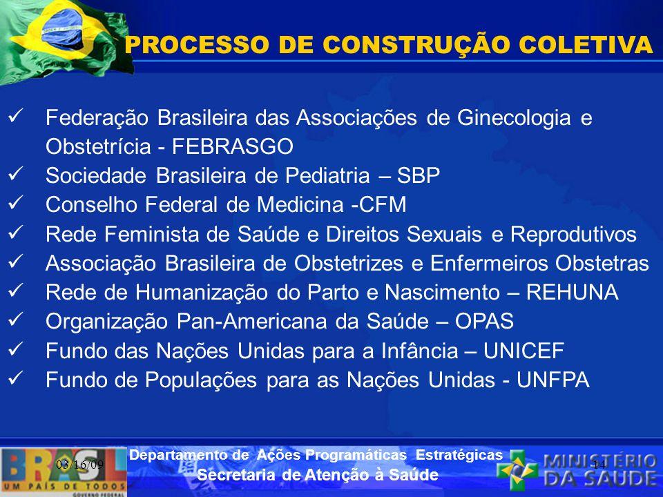 Secretaria de Atenção à Saúde Departamento de Ações Programáticas Estratégicas 03/16/0914 PROCESSO DE CONSTRUÇÃO COLETIVA Federação Brasileira das Ass