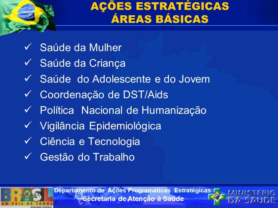 Secretaria de Atenção à Saúde Departamento de Ações Programáticas Estratégicas 03/16/0915 AÇÕES ESTRATÉGICAS ÁREAS BÁSICAS Saúde da Mulher Saúde da Cr