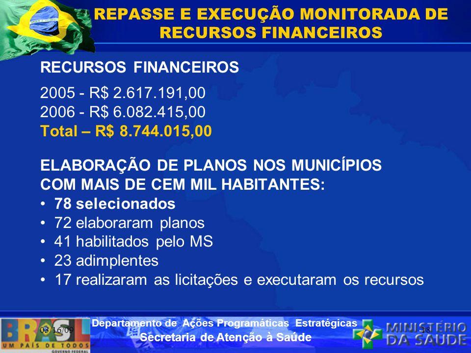 Secretaria de Atenção à Saúde Departamento de Ações Programáticas Estratégicas 03/16/0918 REPASSE E EXECUÇÃO MONITORADA DE RECURSOS FINANCEIROS RECURS