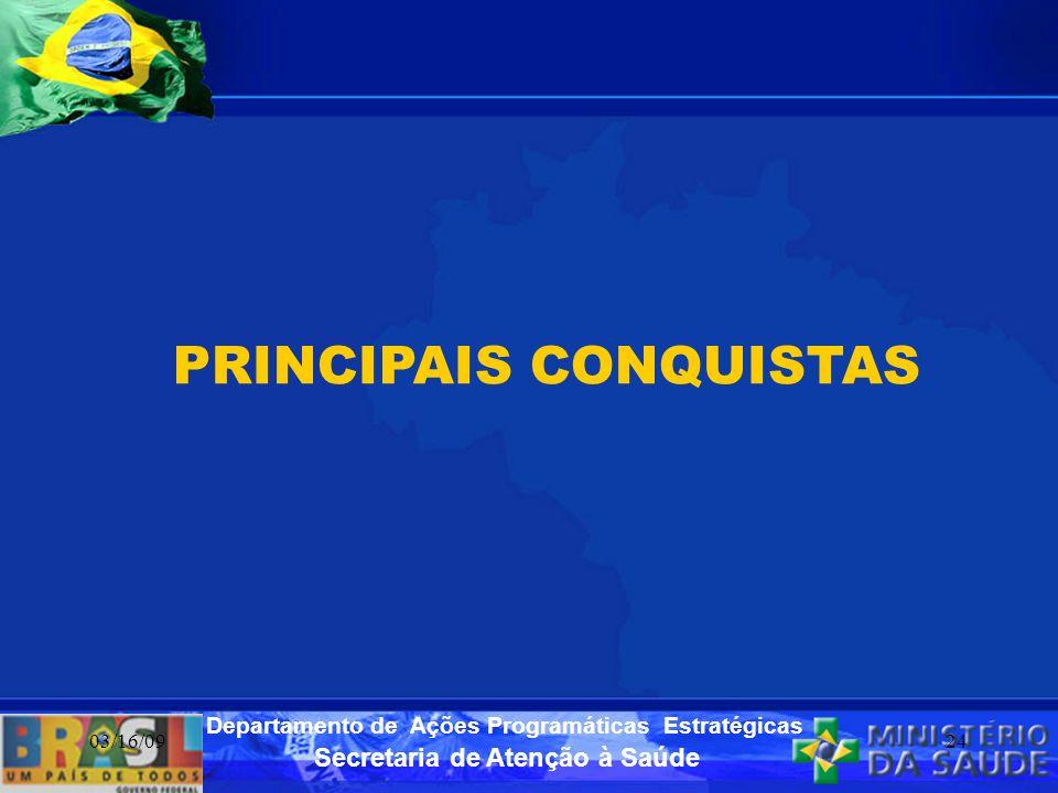 Secretaria de Atenção à Saúde Departamento de Ações Programáticas Estratégicas 03/16/0924 PRINCIPAIS CONQUISTAS