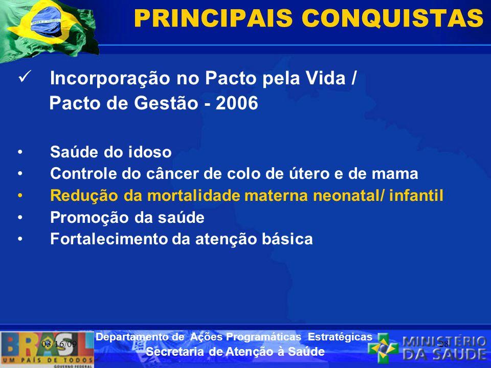 Secretaria de Atenção à Saúde Departamento de Ações Programáticas Estratégicas 03/16/0928 PRINCIPAIS CONQUISTAS Incorporação no Pacto pela Vida / Pact