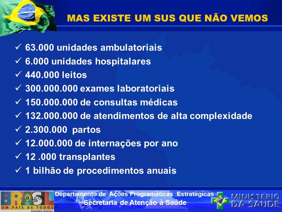 Secretaria de Atenção à Saúde Departamento de Ações Programáticas Estratégicas 03/16/0937 MAS EXISTE UM SUS QUE NÃO VEMOS 63.000 unidades ambulatoriai