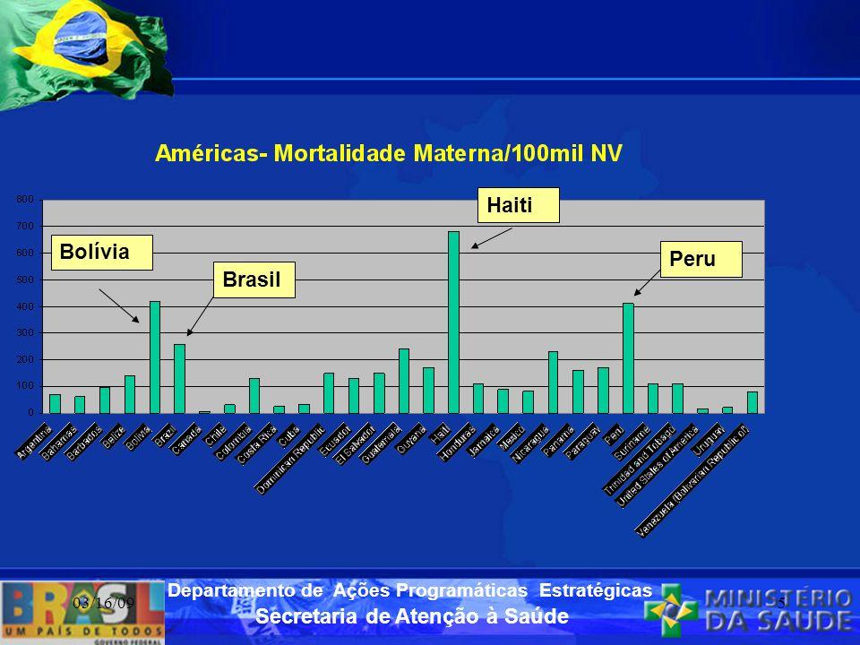 Secretaria de Atenção à Saúde Departamento de Ações Programáticas Estratégicas 03/16/096 PRINCIPAIS CAUSAS DA MORTALIDADE NEONATAL Problemas Respiratórios e Circulatórios Prematuridade e Baixo Peso Infecções Perinatais Hemorragias
