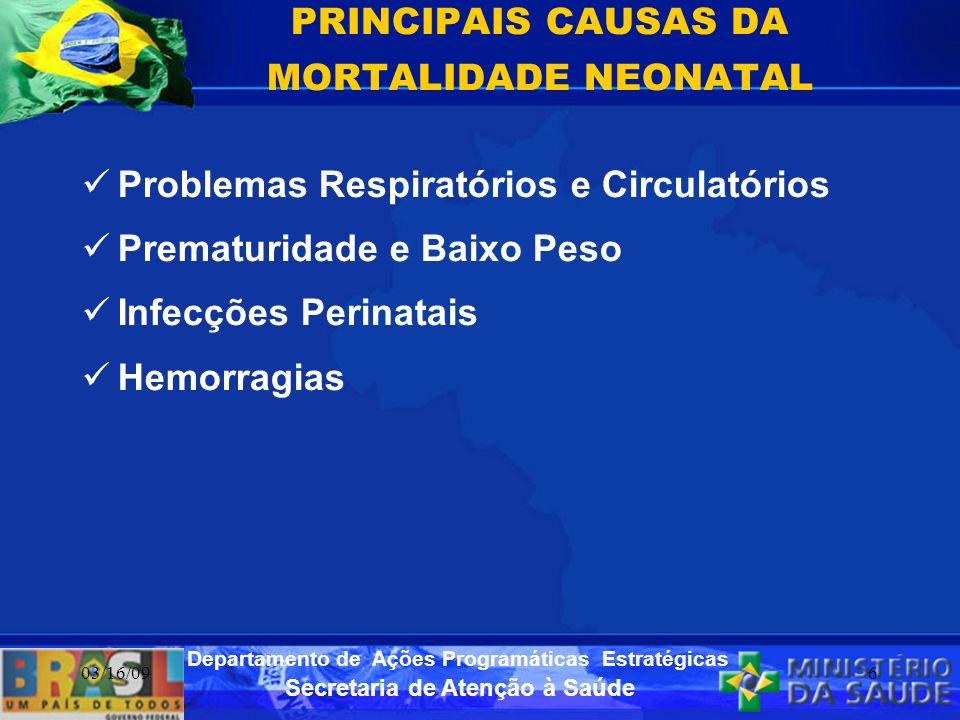 Secretaria de Atenção à Saúde Departamento de Ações Programáticas Estratégicas 03/16/096 PRINCIPAIS CAUSAS DA MORTALIDADE NEONATAL Problemas Respirató