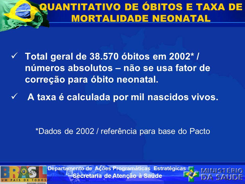 Secretaria de Atenção à Saúde Departamento de Ações Programáticas Estratégicas 03/16/097 QUANTITATIVO DE ÓBITOS E TAXA DE MORTALIDADE NEONATAL Total g