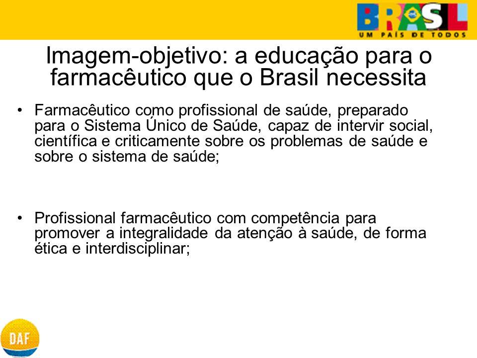 Imagem-objetivo: a educação para o farmacêutico que o Brasil necessita Farmacêutico como profissional de saúde, preparado para o Sistema Único de Saúd