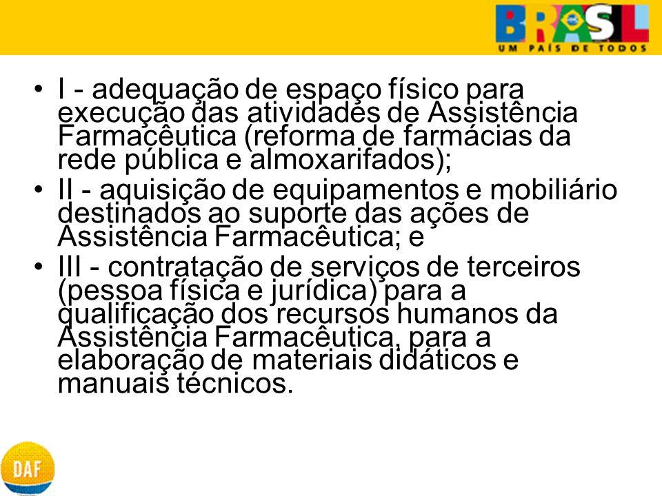 I - adequação de espaço físico para execução das atividades de Assistência Farmacêutica (reforma de farmácias da rede pública e almoxarifados); II - a