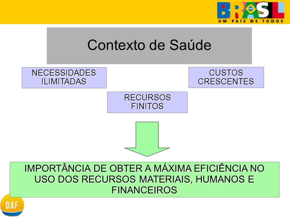 Comitê Nacional para a Promoção do Uso Racional de Medicamentos III Congresso Brasileiro Sobre Uso Racional de Medicamentos – Fortaleza, Out/2009