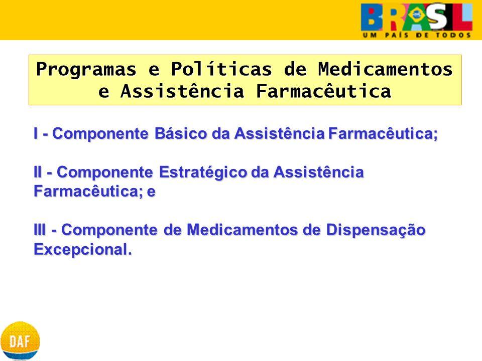 Programas e Políticas de Medicamentos e Assistência Farmacêutica I - Componente Básico da Assistência Farmacêutica; II - Componente Estratégico da Ass