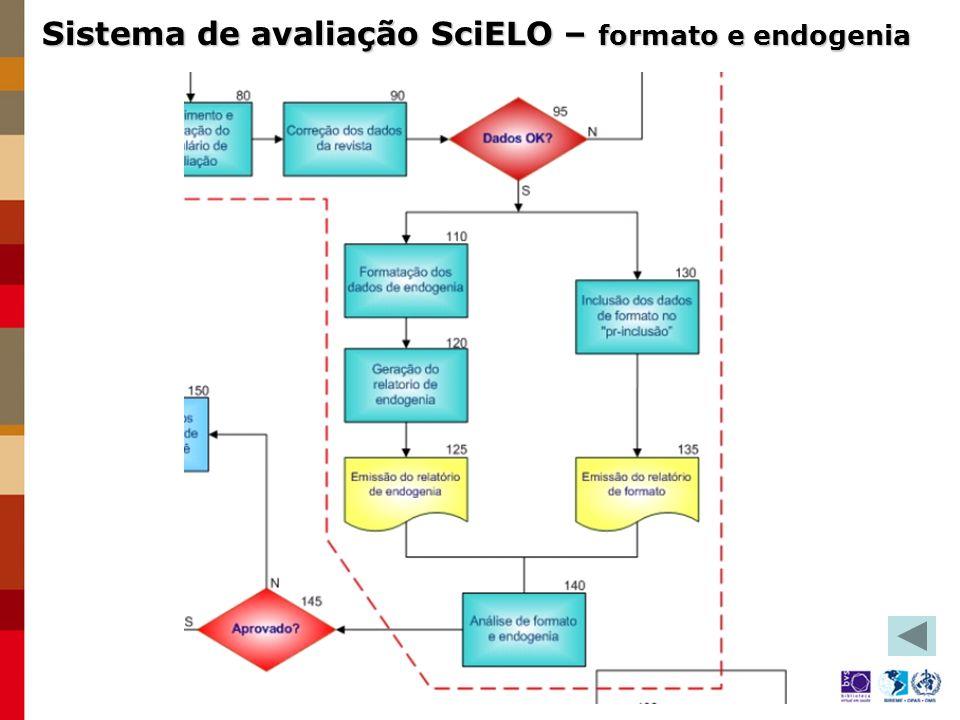 Sistema de avaliação SciELO – mérito científico