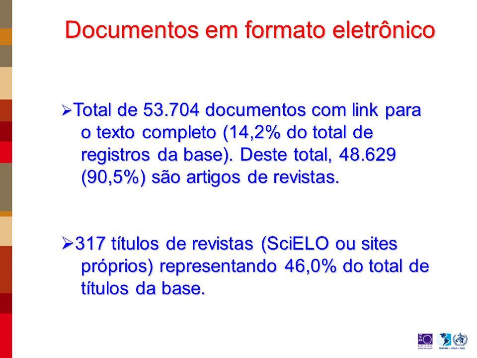 Documentos em formato eletrônico Total de 53.704 documentos com link para Total de 53.704 documentos com link para o texto completo (14,2% do total de o texto completo (14,2% do total de registros da base).