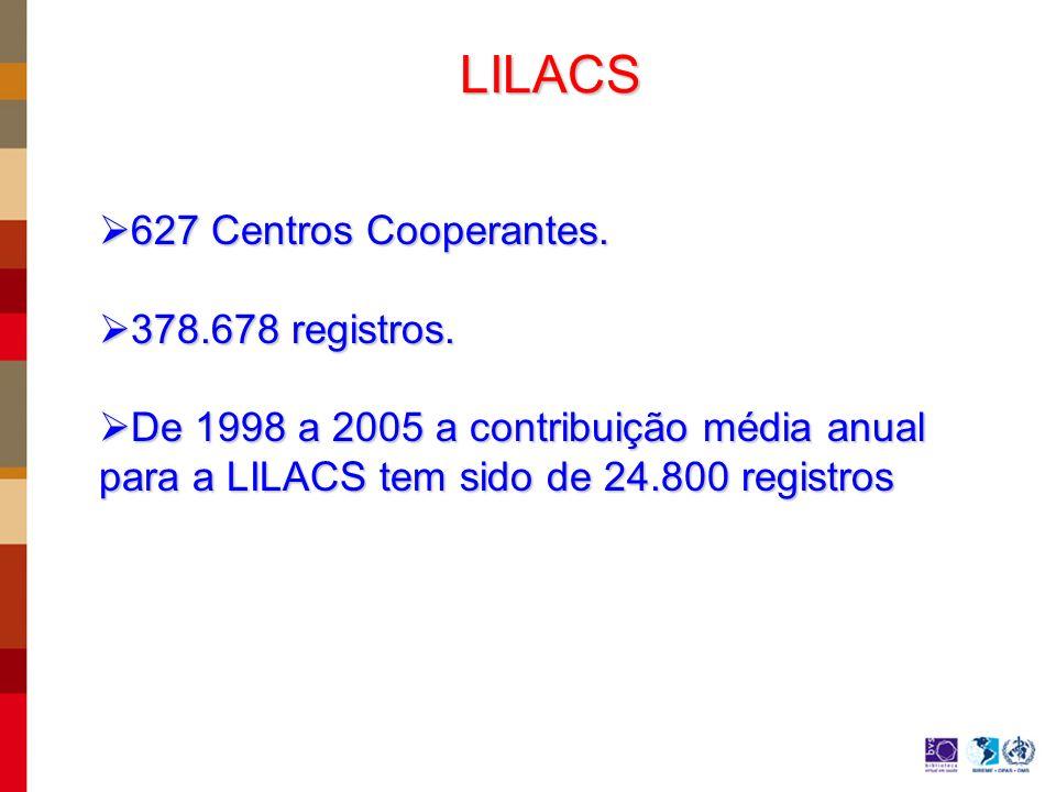 627 Centros Cooperantes. 627 Centros Cooperantes.