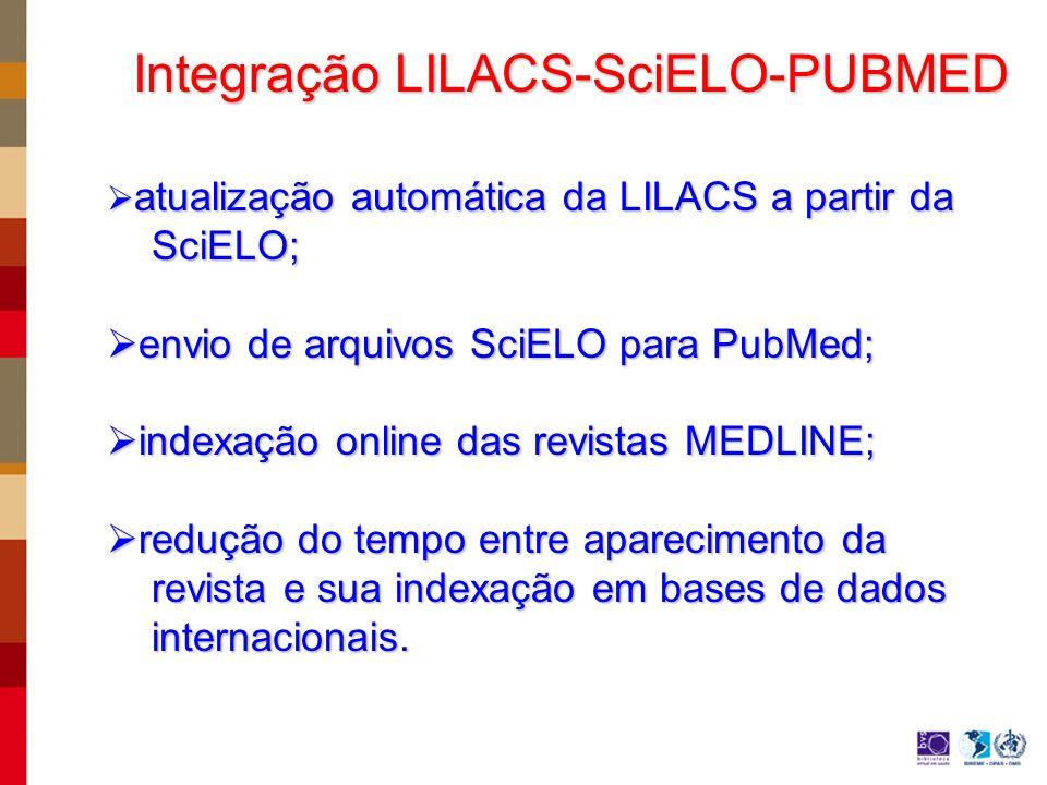 Integração LILACS-SciELO-PUBMED atualização automática da LILACS a partir da atualização automática da LILACS a partir da SciELO; SciELO; envio de arquivos SciELO para PubMed; envio de arquivos SciELO para PubMed; indexação online das revistas MEDLINE; indexação online das revistas MEDLINE; redução do tempo entre aparecimento da redução do tempo entre aparecimento da revista e sua indexação em bases de dados revista e sua indexação em bases de dados internacionais.