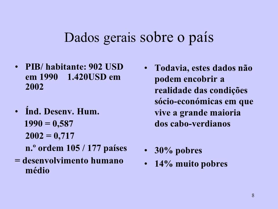 19 Educação em Saude Universidade Piaget de Cabo Verde (privada) - Bacharelato de Enfermagem - Fisioterapia - Análises Clínicas - Ciências Famacêuticas Ministério da Saúde Escolas de Enfermagem 2 (Praia e S.