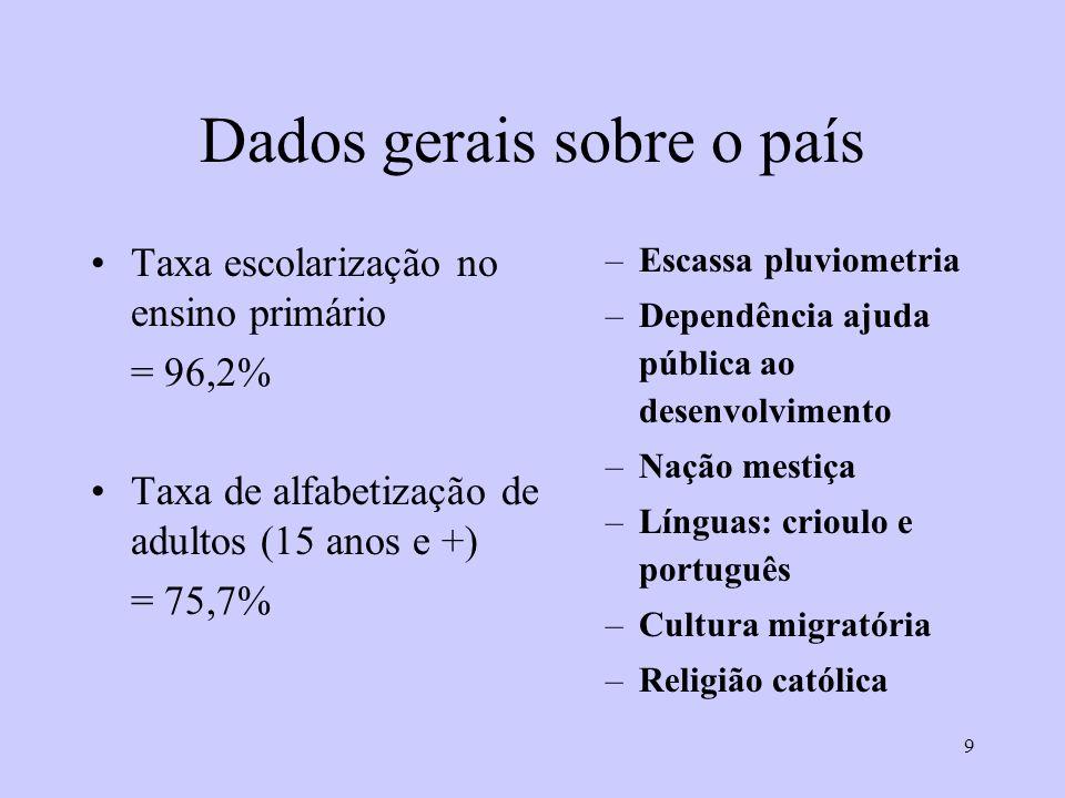 20 Médicos formados, 1999-2004 (Bolseiros do Governo) AnoBrasilCubaPortugalTotal 19993205 20003104 20010033 2002611017 2003041444 20040401050 Total 1285 47 144