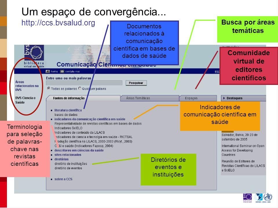 Um espaço de convergência... http://ccs.bvsalud.org Indicadores de comunicação científica em saúde Documentos relacionados à comunicação científica em
