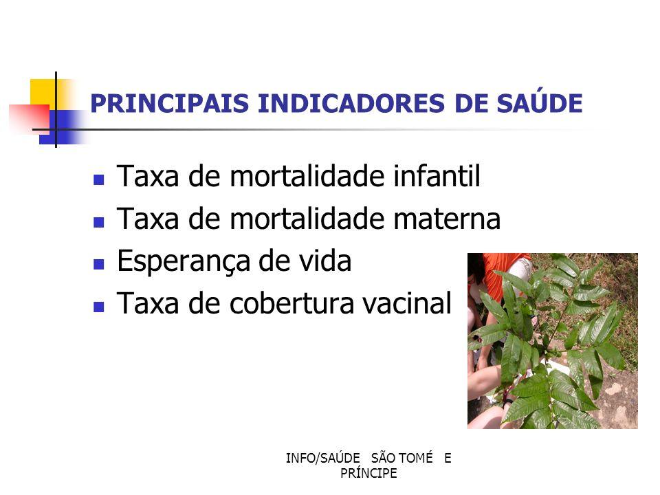 INFO/SAÚDE SÃO TOMÉ E PRÍNCIPE EVOLUÇÃO DA MORTALIDADE INFANTIL EM STP NOS ÚLTIMOS 30 ANOS
