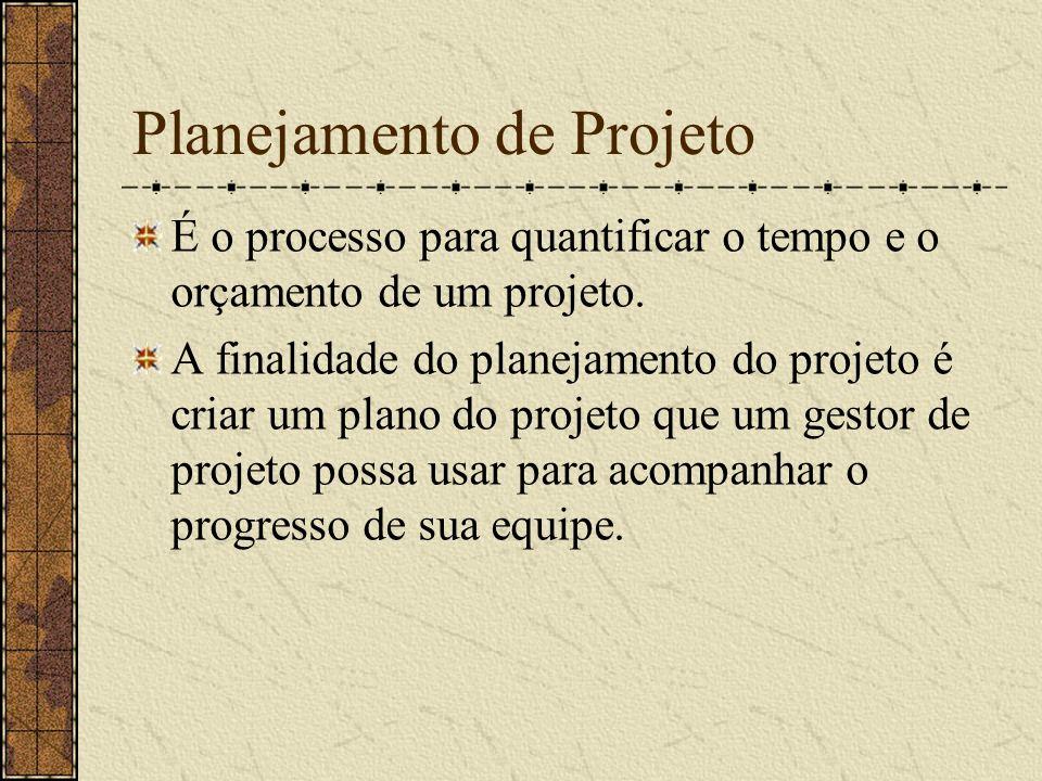 Como planejar um projeto (1) Determine as condições exatas para que o projeto seja finalizado ou completado.