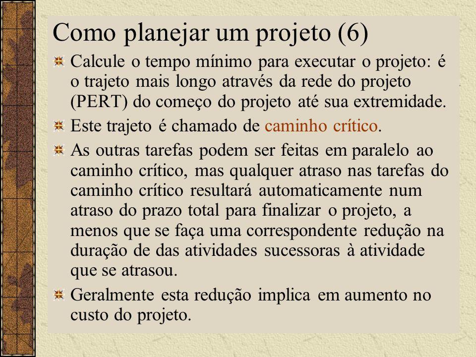 Como planejar um projeto (7) Crie um cronograma do projeto, por exemplo, utilizando um diagrama de Gantt.