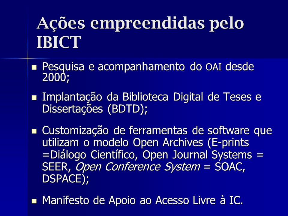 Ações empreendidas pelo IBICT Pesquisa e acompanhamento do OAI desde 2000; Pesquisa e acompanhamento do OAI desde 2000; Implantação da Biblioteca Digital de Teses e Dissertações (BDTD); Implantação da Biblioteca Digital de Teses e Dissertações (BDTD); Customização de ferramentas de software que utilizam o modelo Open Archives (E-prints =Diálogo Científico, Open Journal Systems = SEER, Open Conference System = SOAC, DSPACE); Customização de ferramentas de software que utilizam o modelo Open Archives (E-prints =Diálogo Científico, Open Journal Systems = SEER, Open Conference System = SOAC, DSPACE); Manifesto de Apoio ao Acesso Livre à IC.