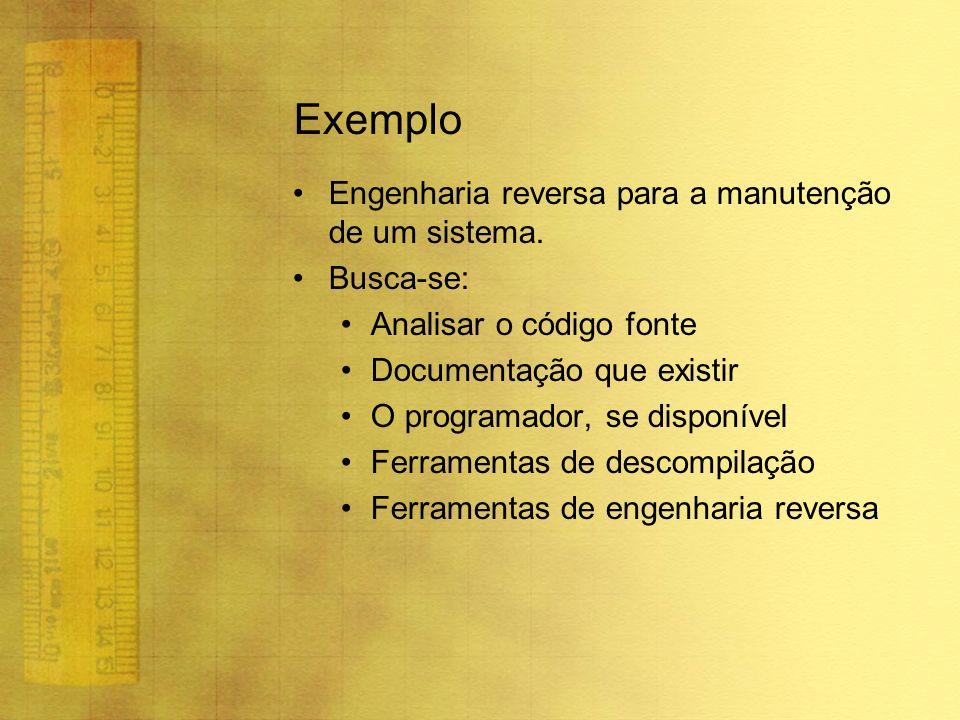 Exemplo Engenharia reversa para a manutenção de um sistema. Busca-se: Analisar o código fonte Documentação que existir O programador, se disponível Fe