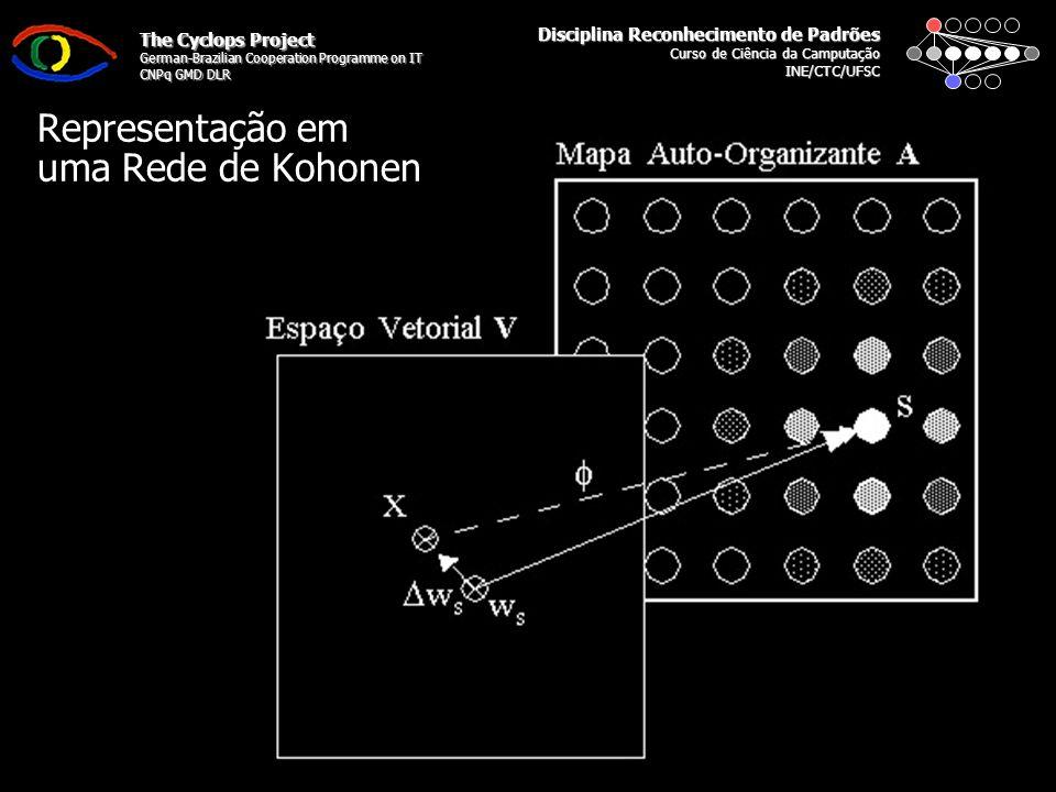 Disciplina Reconhecimento de Padrões Curso de Ciência da Camputação INE/CTC/UFSC The Cyclops Project German-Brazilian Cooperation Programme on IT CNPq GMD DLR Representação em uma Rede de Kohonen