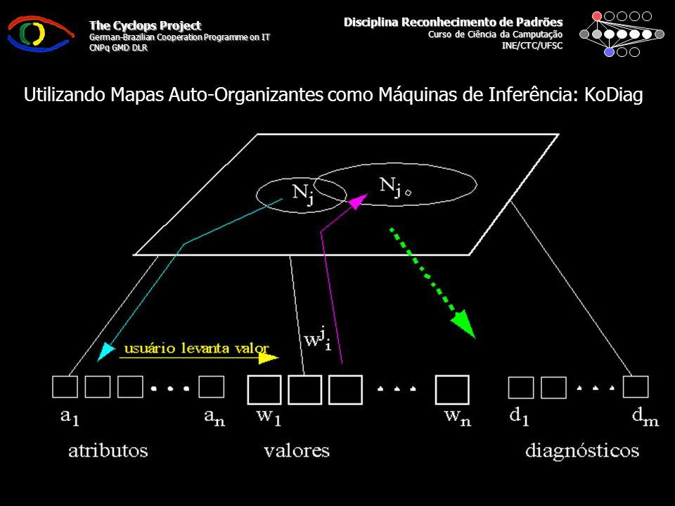 Disciplina Reconhecimento de Padrões Curso de Ciência da Camputação INE/CTC/UFSC The Cyclops Project German-Brazilian Cooperation Programme on IT CNPq GMD DLR Utilizando Mapas Auto-Organizantes como Máquinas de Inferência: KoDiag
