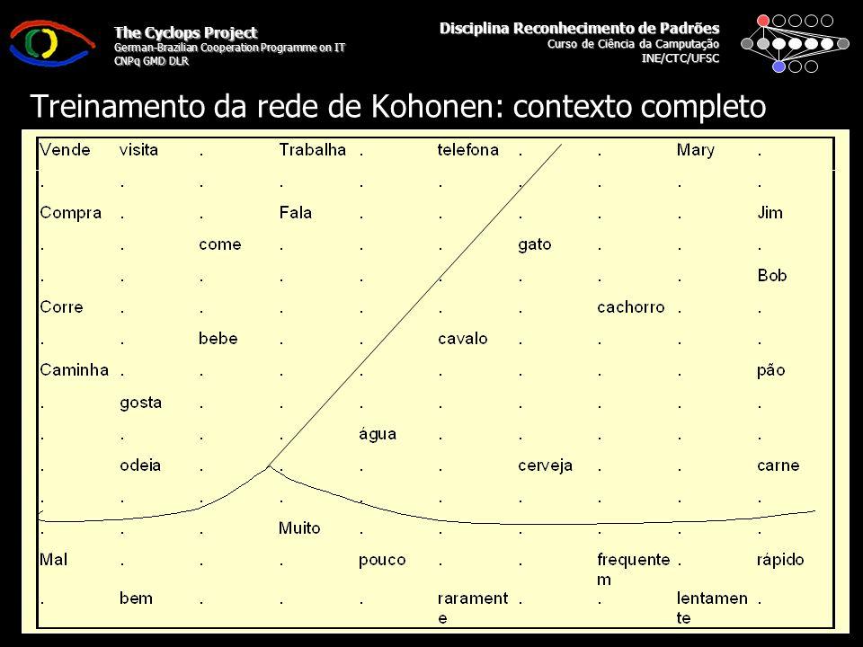 Disciplina Reconhecimento de Padrões Curso de Ciência da Camputação INE/CTC/UFSC The Cyclops Project German-Brazilian Cooperation Programme on IT CNPq GMD DLR Treinamento da rede de Kohonen: contexto completo