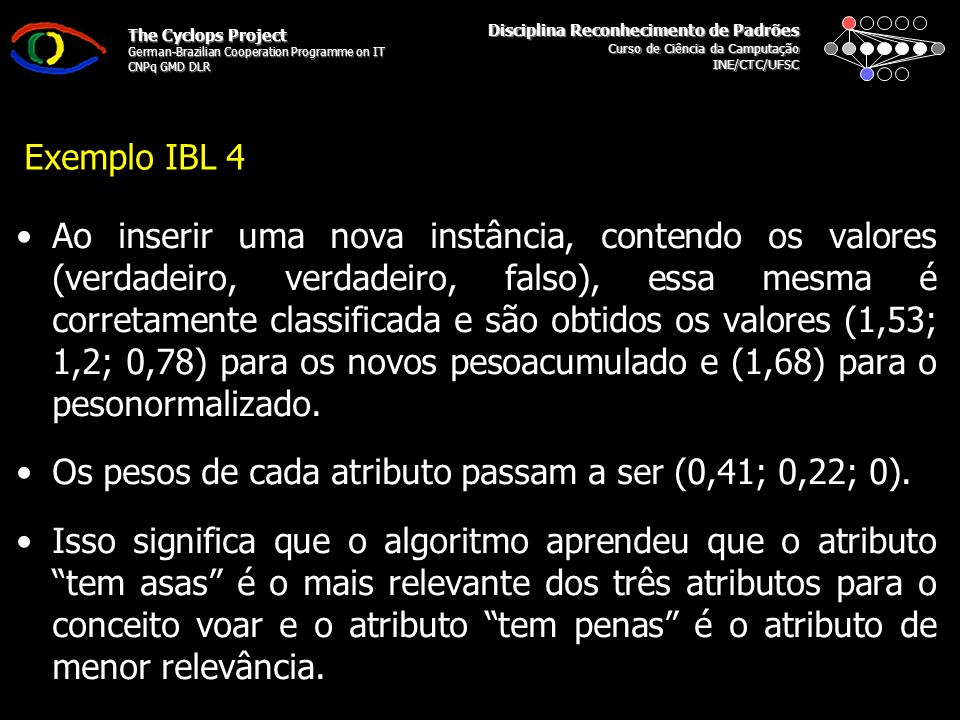 Disciplina Reconhecimento de Padrões Curso de Ciência da Camputação INE/CTC/UFSC The Cyclops Project German-Brazilian Cooperation Programme on IT CNPq GMD DLR Exemplo IBL 4 Ao inserir uma nova instância, contendo os valores (verdadeiro, verdadeiro, falso), essa mesma é corretamente classificada e são obtidos os valores (1,53; 1,2; 0,78) para os novos pesoacumulado e (1,68) para o pesonormalizado.