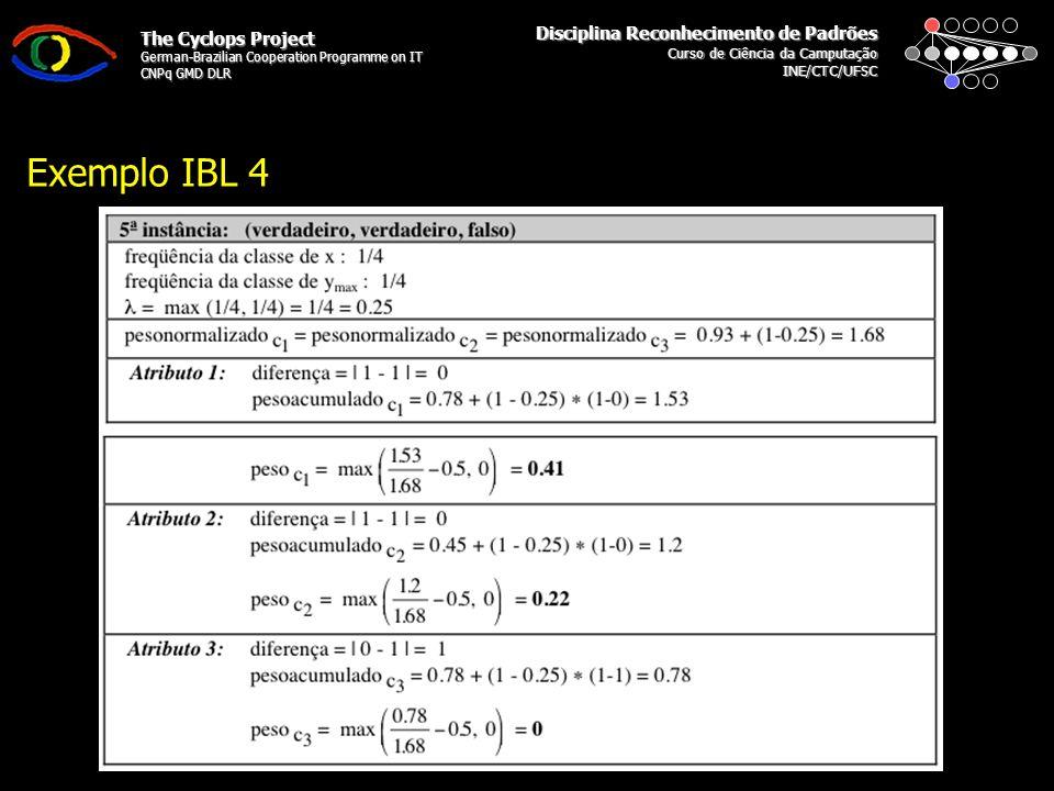Disciplina Reconhecimento de Padrões Curso de Ciência da Camputação INE/CTC/UFSC The Cyclops Project German-Brazilian Cooperation Programme on IT CNPq GMD DLR Exemplo IBL 4
