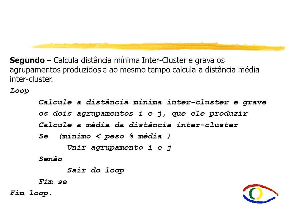 Segundo – Calcula distância mínima Inter-Cluster e grava os agrupamentos produzidos e ao mesmo tempo calcula a distância média inter-cluster. Loop Cal