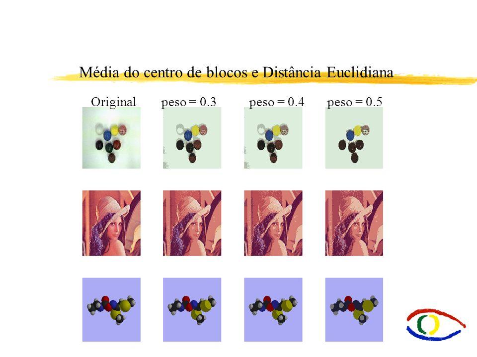 Média do centro de blocos e Distância Euclidiana Original peso = 0.3 peso = 0.4 peso = 0.5