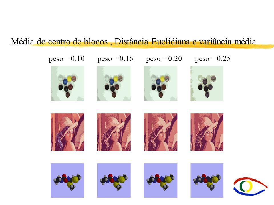 Média do centro de blocos, Distância Euclidiana e variância média peso = 0.10 peso = 0.15 peso = 0.20 peso = 0.25